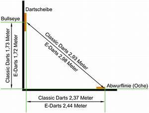 Dart Scheibe Höhe : dartscheibe h he und entfernung gtutzu dartscheibe dartscheibe h he und h he ~ A.2002-acura-tl-radio.info Haus und Dekorationen