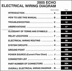2005 Toyota Camry Radio Wiring Diagram