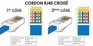 Schema Cablage Rj45 Ethernet : jlgdiscount le blog cordons r seaux rj45 c blage ~ Melissatoandfro.com Idées de Décoration