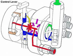 Mechanical Diesel Fuel Pump Diagram