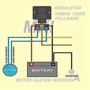 Motor Kastem Indonesia  Kelistrikan Fullwave