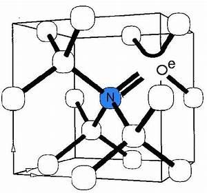 The Atomic Structure Nitrogen Vacancy Center Wikipedia