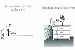 Hauteur Tete De Lit : hauteur applique murale tete de lit aquatic club grandchamp ~ Teatrodelosmanantiales.com Idées de Décoration