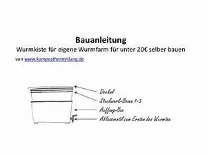 App Selber Bauen : bauanleitung wurmkiste ~ A.2002-acura-tl-radio.info Haus und Dekorationen
