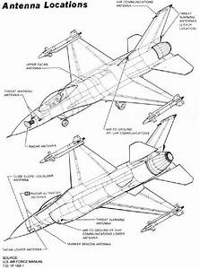 A Diagram Of The F-16 Antenna Positions