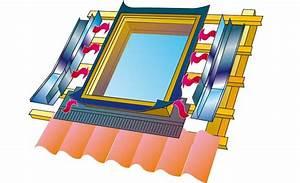 Velux Fenster Selber Einbauen : dachfenster einbauen haus deko ideen ~ Watch28wear.com Haus und Dekorationen