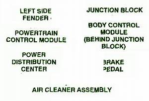 Wiring Diagram 98 Plymouth Voyager