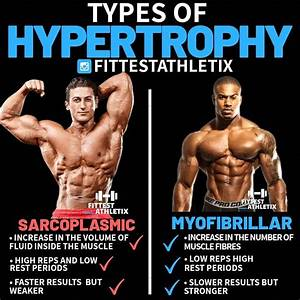 The Amount Of Time To Rest Between Sets For Strength Hypertrophy  U0026 Endurance
