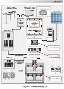 Iron Edison Off  Wiring Diagram