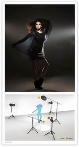 70  Ideas Photography Tips Manual Lights  2020