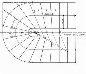 Halbgewendelte Treppe Konstruieren : stufenausbildung treppen planungsgrundlagen baunetz ~ A.2002-acura-tl-radio.info Haus und Dekorationen
