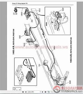 Volvo Truck All Models Shop Manual