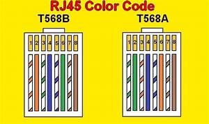 Rj45 Color Code