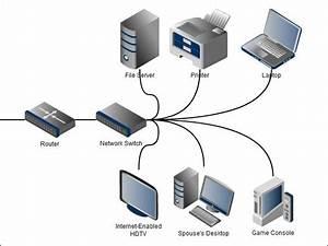 Networking  Routing  U0026 Switching   U2013 Learn Kwik