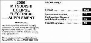 2003 Mitsubishi Eclipse Wiring Diagram