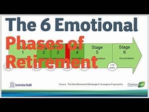 Rencontre Sm Club : 03 the 6 emotional phases of retirement retirement planning 2014 youtube ~ Medecine-chirurgie-esthetiques.com Avis de Voitures