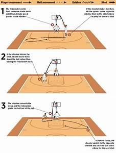 1v1 Shooting Drill For Constant Movement