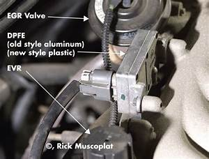 What Is The Location Of The Dpfe Sensor On A Lincoln 2001