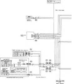 Where Can I Get The Wiring Diagram For Door Locks On A