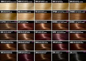 Bunnyfuldays John Frieda Precision Foam Colour 7pbn Review