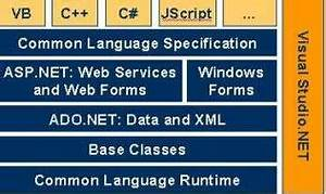 typical server interview questions beginners introduction to asp net codeproject