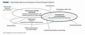 Wiring Diagram Social
