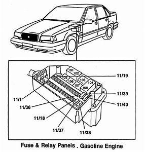 Volvo 850  1997  - Wiring Diagrams - Relays