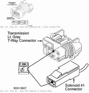 22-36    Auto Trans Diagnosis - Aw4    1984