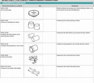 Descargar Manual De Taller Kia Picanto    Zofti