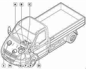 Iveco Daily  2006 - 2011  - Fuse Box Diagram