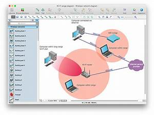 How To Create A Wireless Network Diagram