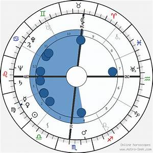 Louis Partridge Zodiac Chart News Word