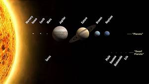 Our Solar System | Enigmas Astronomy site