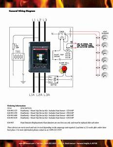 Heat Sentry Shunt Trip Device