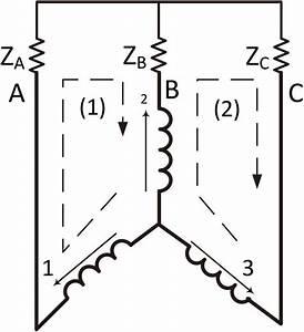 Modeling And Simulation Of Aircraft Main Generator Stator