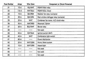 Civic  U0026 Del Sol Fuse Panel  Printable Copies Of The Fuse