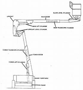 Image Result For Boom Lift Diagram