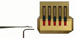More On Lock Picking  U2013 Raking  Single Pin Picking  Laws