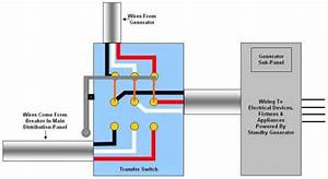 Automatic Transfer Switch Installation Instructions