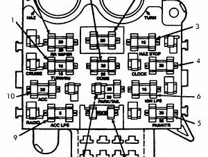 Toyota Tacoma In Dash Fuse Box Diagram