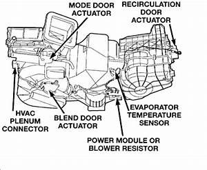 Locate Heater Blend Door Actuator  The Heat Won U0026 39 T Come On