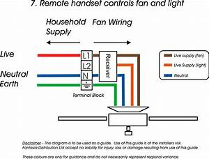 E70469 Wiring Diagram. jin you e70469 wiring diagram. jin you e70469 wiring  diagram collection wiring diagram. how can i fix my mistake with the  ceiling fan. three speed fan wiring diagram light2002-acura-tl-radio.info