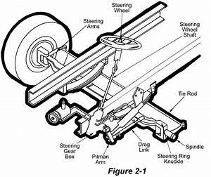 Truck Steering System Diagram