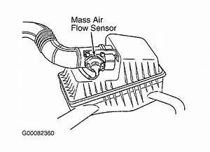 Mass Air Flow Sensor  Finding Removing And Cleaning Mass
