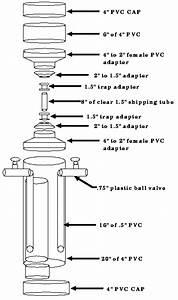 Diy Protein Skimmer Design