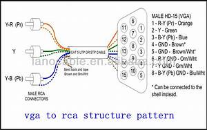 Vga To Rca Wiring Diagram