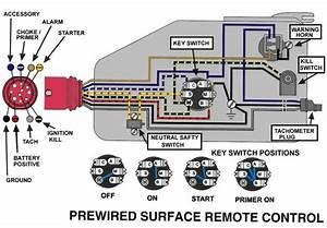 1998 Evinrude Wiring Diagram