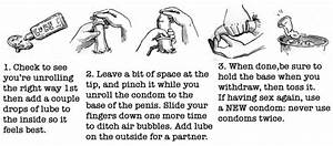 Condom Basics  A User U0026 39 S Manual