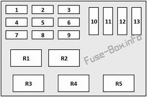 Fuse Box Diagram Buick Roadmaster  1994
