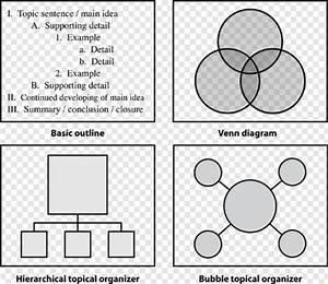 Venn Diagram